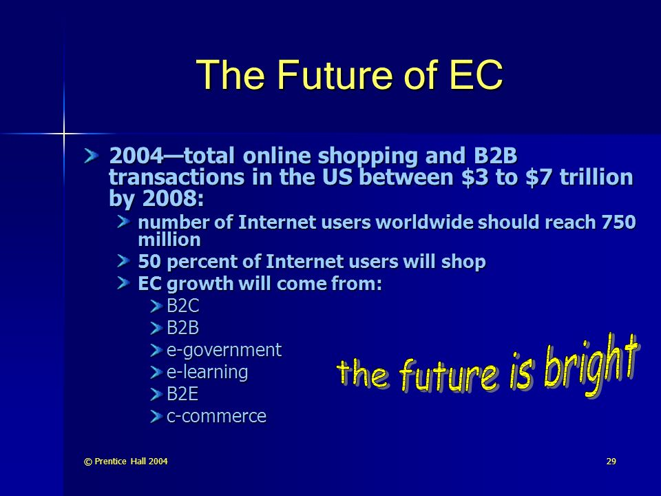 The Future of EC the future is bright