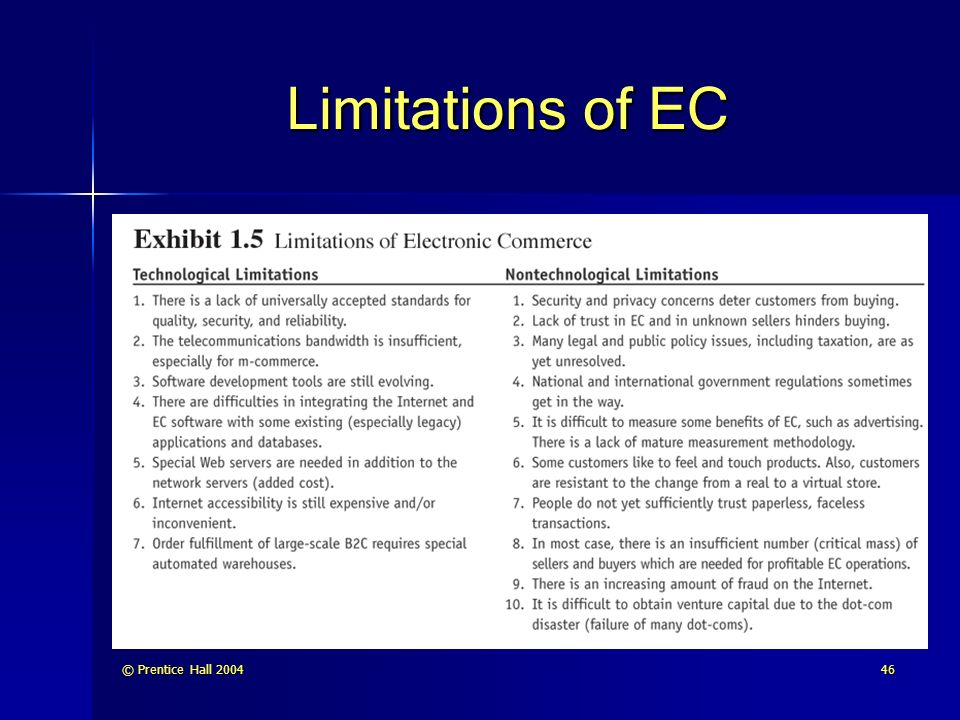 Limitations of EC © Prentice Hall 2004