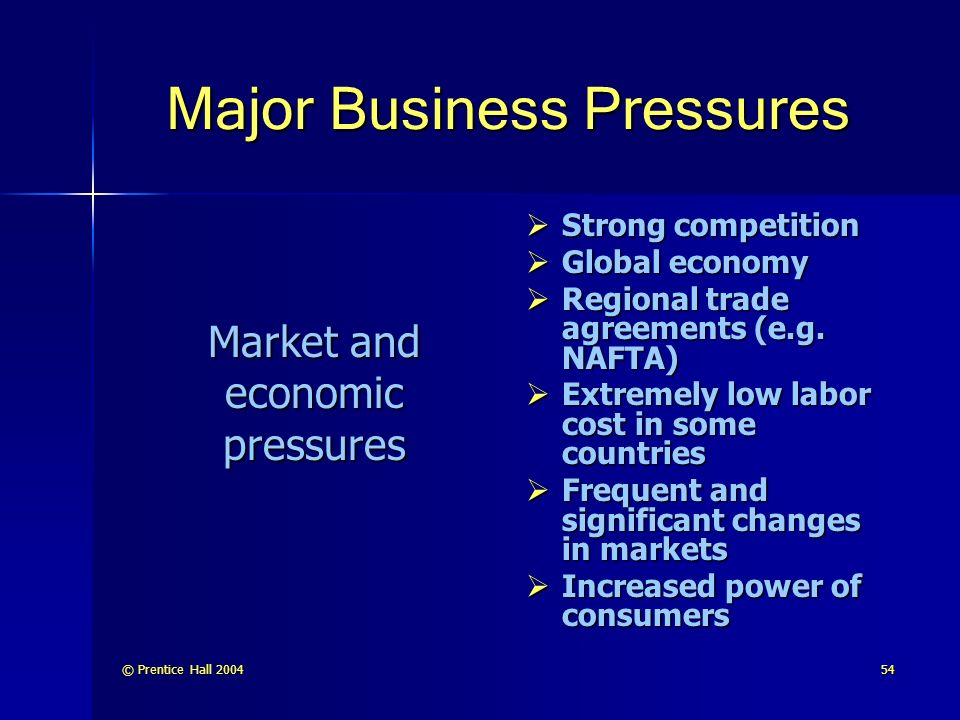 Major Business Pressures