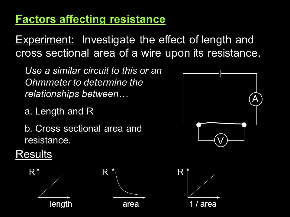 investigating the resistance of a wire Introduction in this piece of coursework, i have been set the task of investigating factors that affect the resistance of a wire resistance is when travelling electrons in a wire collide with the atoms of the wire the collisions between the electrons and the atoms cause the electrons to move slower, which.