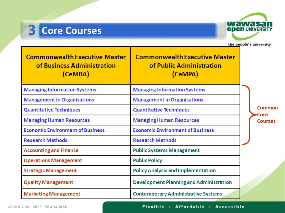 an analysis of managing contemporary organisations This module provides an introduction to and overview of management and  management practice for  case studies - discussion group work analysis   contemporary management issues which have a current organisational and  managerial.