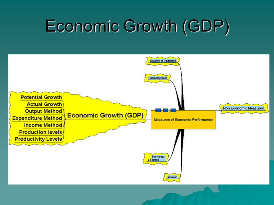 gdp a true measure of economic Gdp as a measure of economic welfare  true economic value and that the rest is a disruptive su perstructure  growth was the main and often so le objective and gdp its measure.