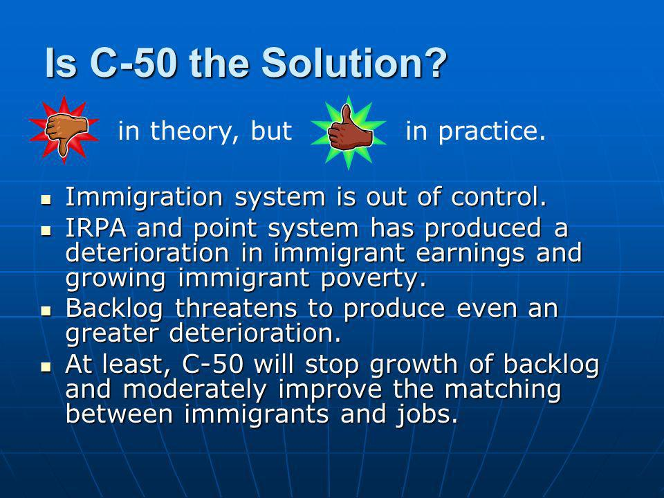 Is C-50 the Solution in theory, but