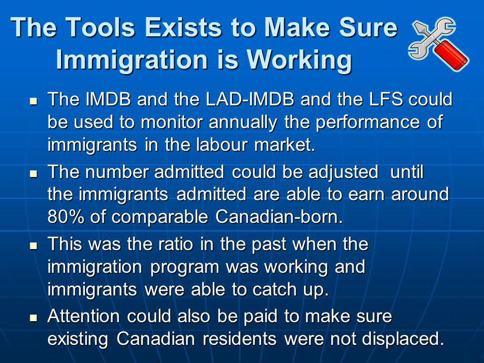 The Tools Exists to Make Sure Immigration is Working