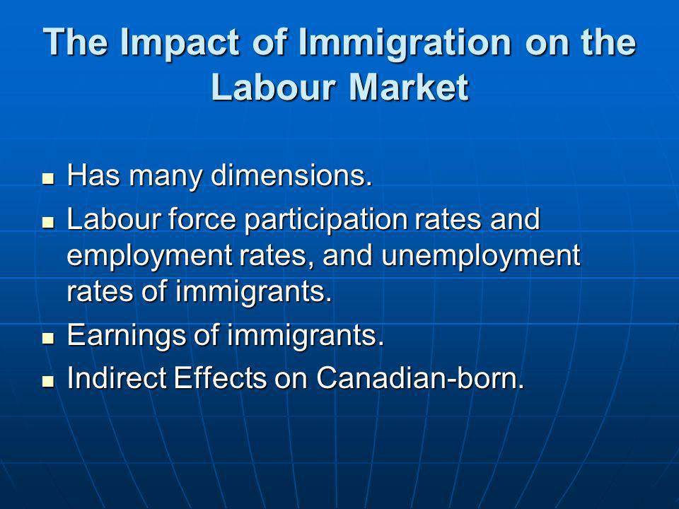 The Impact of Immigration on the Labour Market