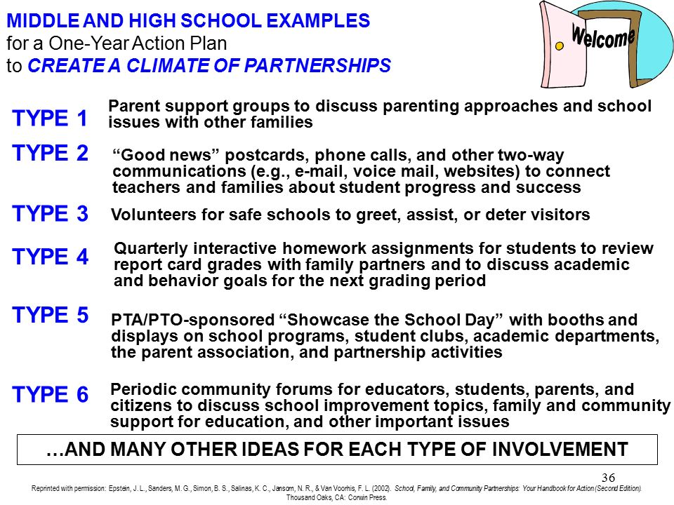 why is partnership with parents important