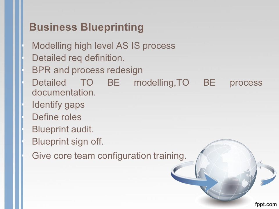 Erp lifecycle ppt video online download business blueprinting malvernweather Choice Image