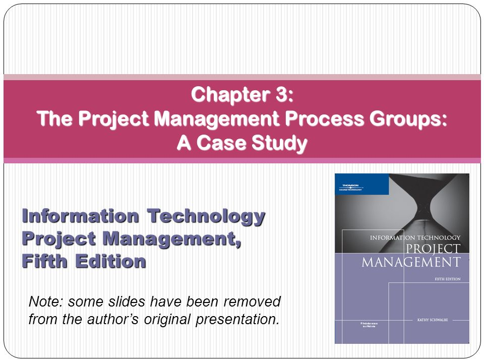 PUBLIC MANAGEMENT CASE STUDY PRESENTATION GROUP B CASE STUDY     SP ZOZ   ukowo CDSMP Poster Board
