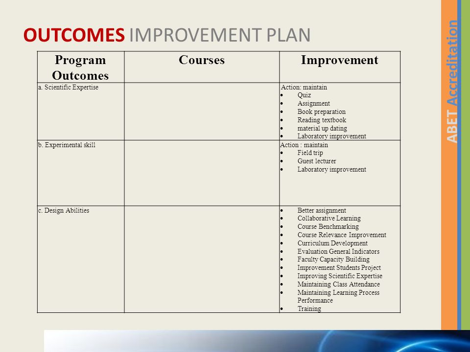 Outcomes based education: - ppt download