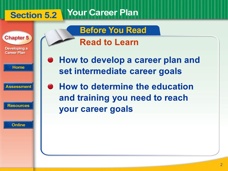 career goals and learning plan But, career development is not always easy many people don't know what is realistically achievable or how to develop a strategic plan to achieve their career objectives your career goals reflect your professional vision , and you need to think carefully about what you want to accomplish.