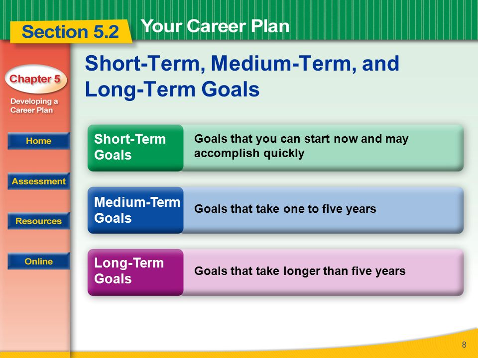 short term and long term career goals