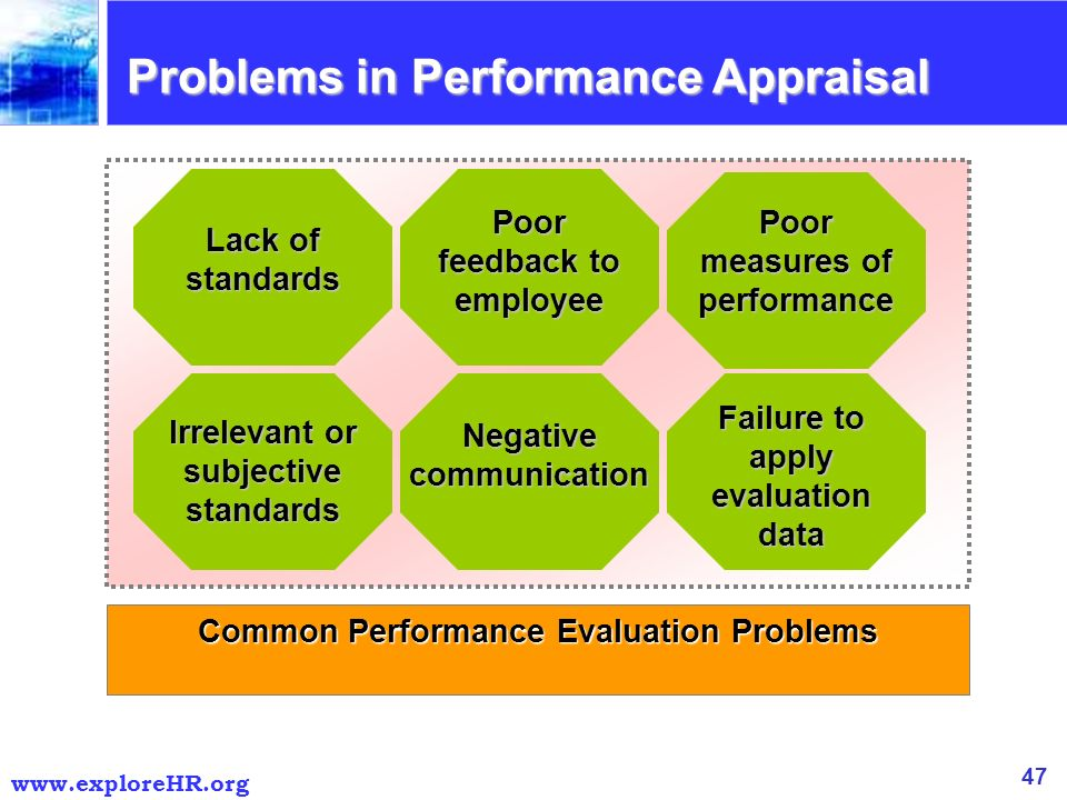 human resource management performance appraisal Performance management human resources department head forwards signed performance appraisal to human resources performance appraisal.