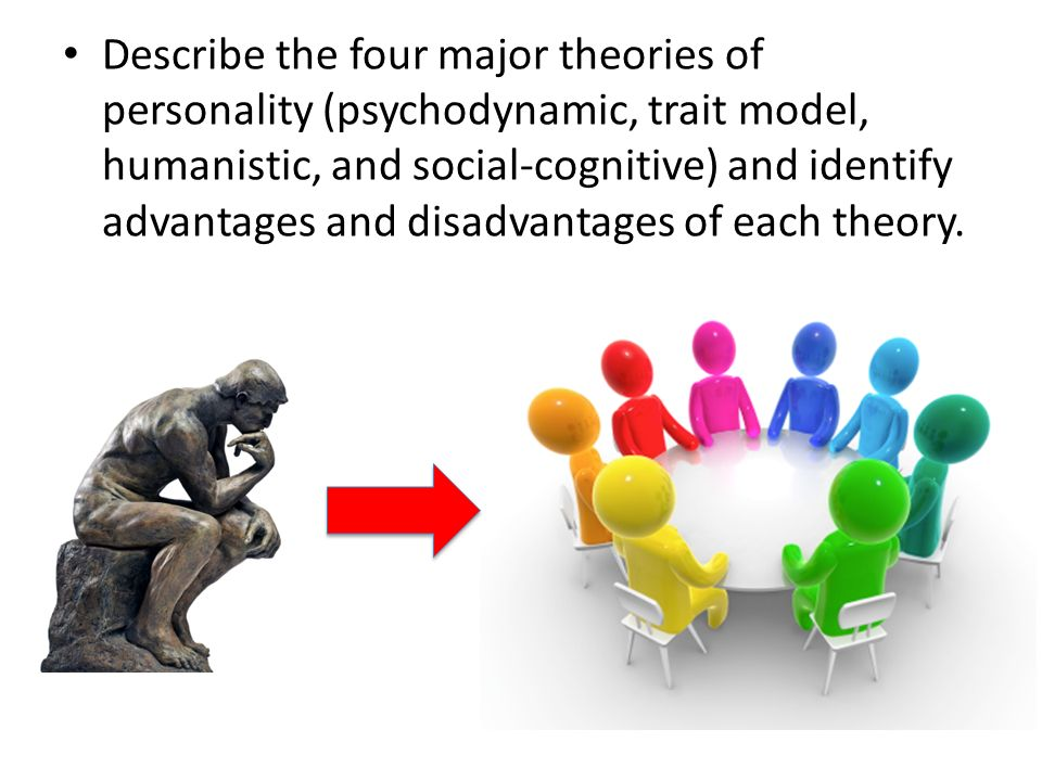 strengths and limitations of trait dispositional approach to personality Psychology of personality period 6  strengths of allport's personality theory  this trait theory is stuck explaining about present events rather than looking.