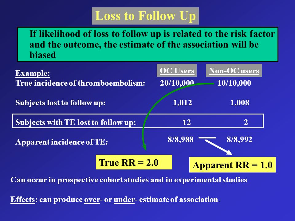 how to reduce loss to follow up