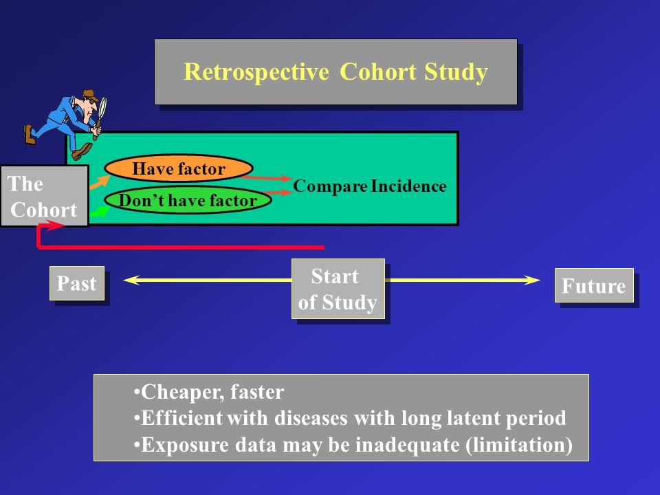 Retrospective cohort studies: advantages and disadvantages ...