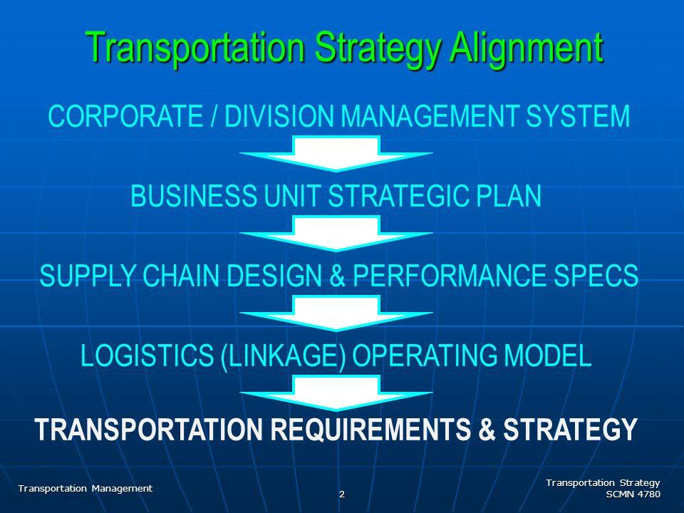 corporate transportation strategy