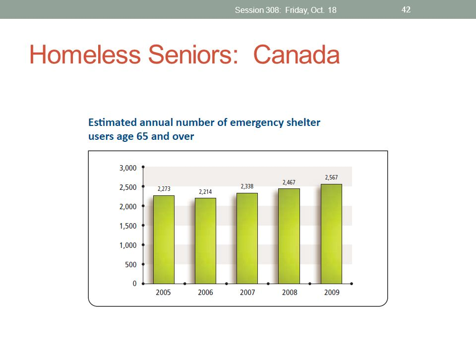 Homeless Seniors: Canada