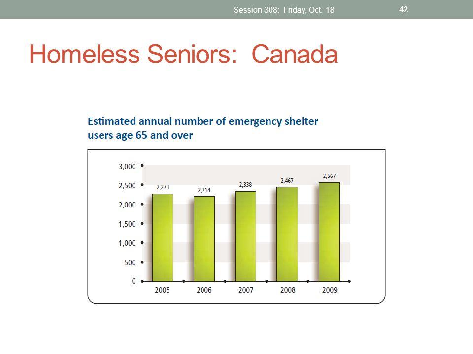 Homeless Seniors: Canada