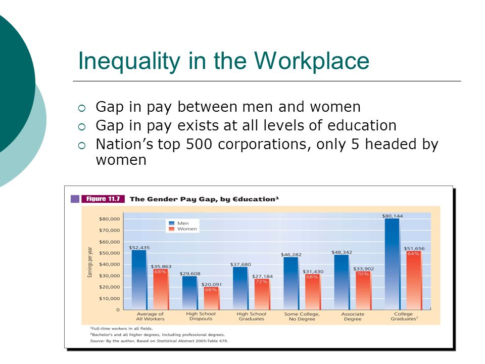 Seminar: What Causes Gender Inequality?