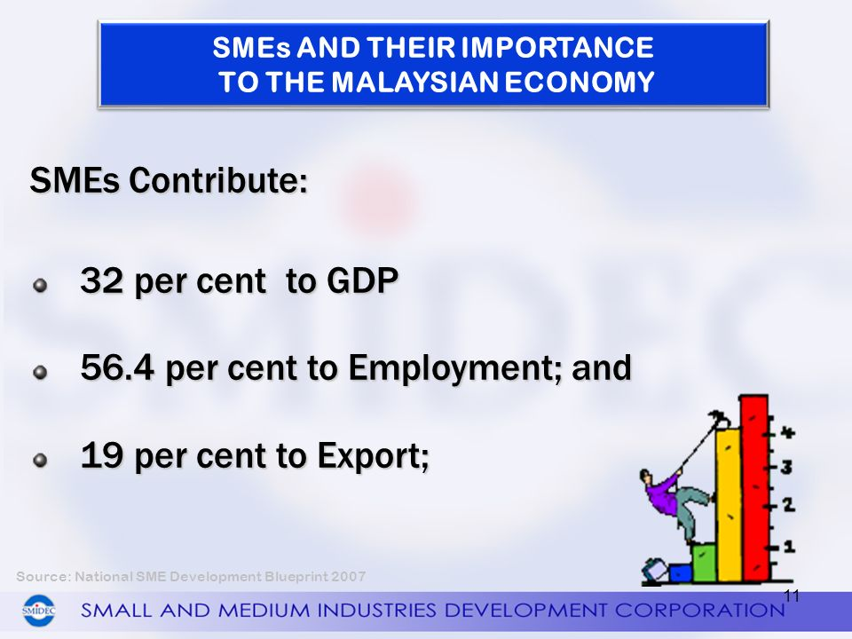 strategic importance of smes Smes predominate in the important strategic business services subsector,  an indication of the importance of smes in this  small and medium-sized enterprises .