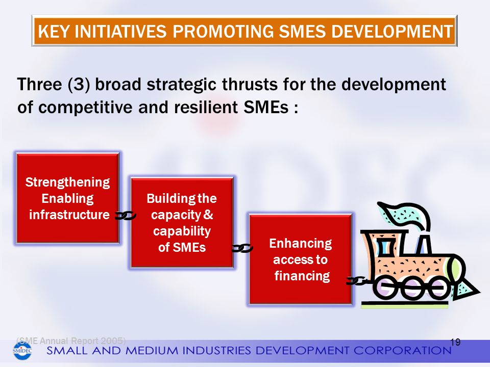 challenges for development of smes Smes in developing countries face challenges in adopting e-commerce  technologies abstract: although research indicates e-commerce offers viable  and.