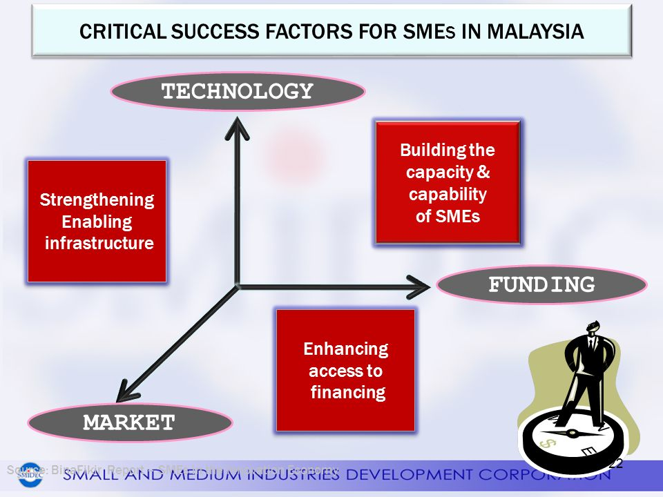 establishing the critical success factors marketing essay Four key success factors for b2b marketing in 2012  honing in allows  marketers to build more targeted activities, provides greater clarity to.