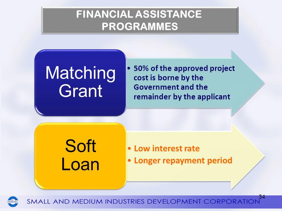 FINANCIAL ASSISTANCE PROGRAMMES