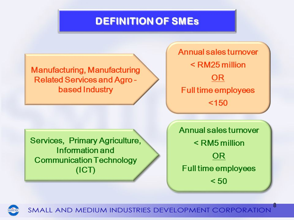 Manufacturing, Manufacturing Related Services and Agro -based Industry