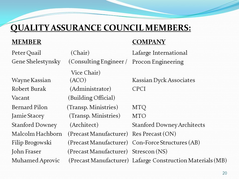QUALITY ASSURANCE COUNCIL MEMBERS: