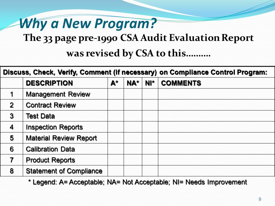 Why a New Program The 33 page pre-1990 CSA Audit Evaluation Report
