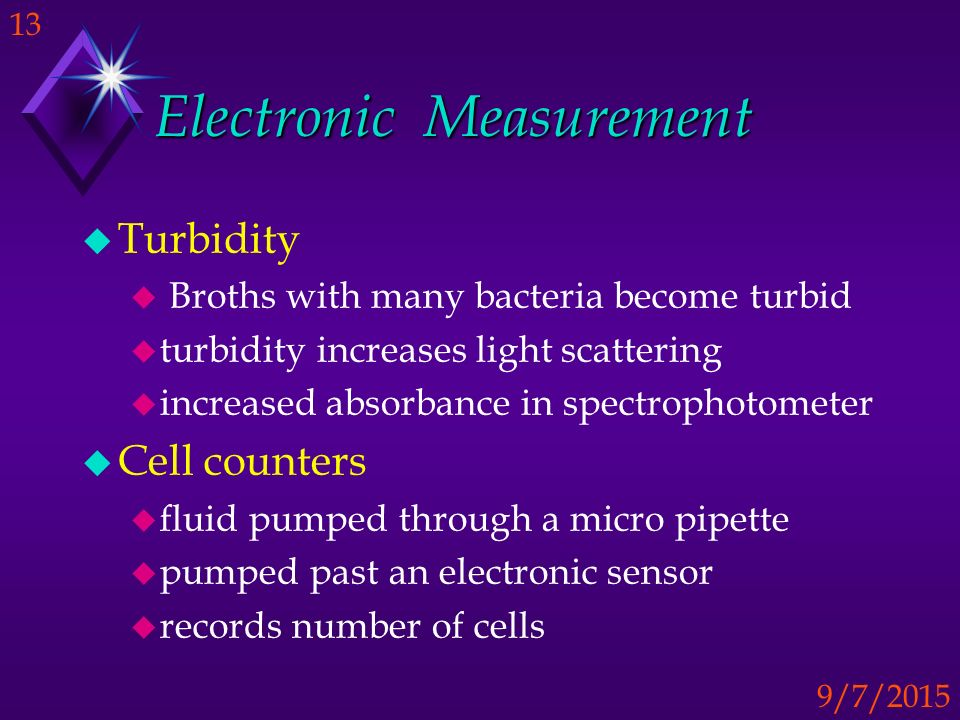 Electronic Measurement