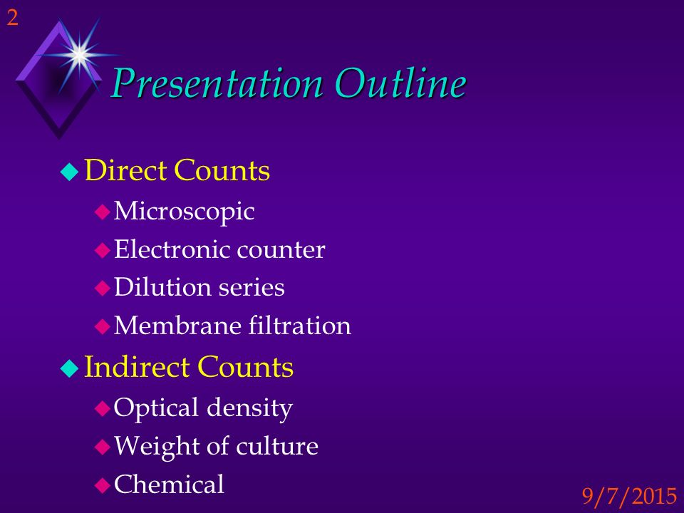 Presentation Outline Direct Counts Indirect Counts Microscopic