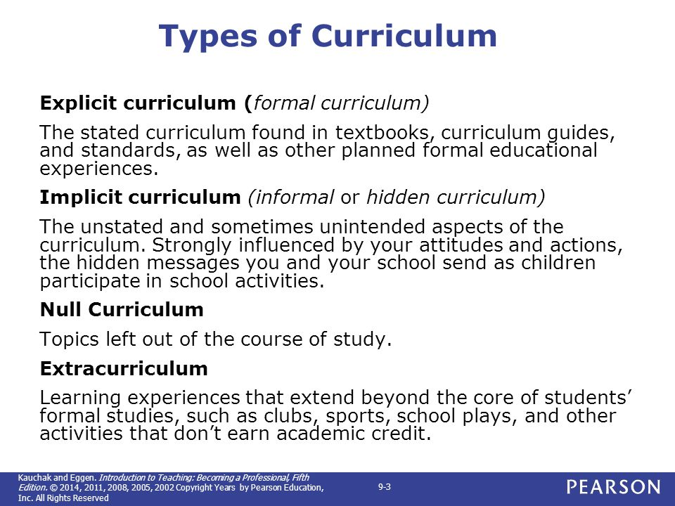 school curriculum Part a: phase one subjects granted recognition by the commonwealth government (acara) 2011-14 english mathematics science history geography overarching themes as the primary school curriculum is an integrated curriculum, part a provides a document for each class, setting out topics covering all of these subjects.