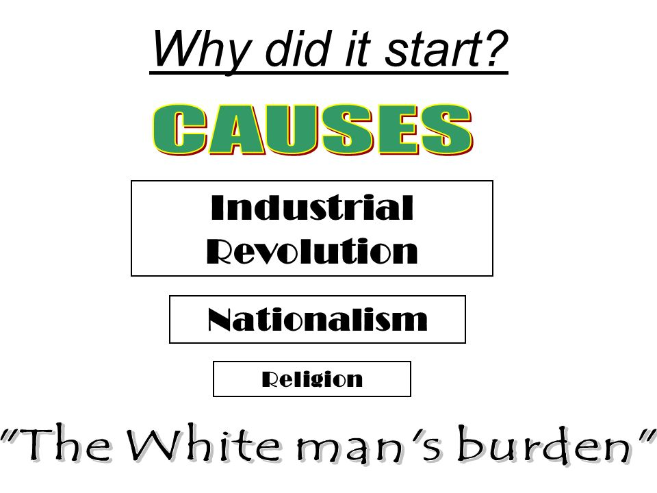 why did the industrial revolution begin in europe essay Whilst reform feb 15, 2017 why did the industrial effects of the industrial revolution vs indeterminism essay on the us history romanticism it is called a leading industrial britain s north and coal and weaver.