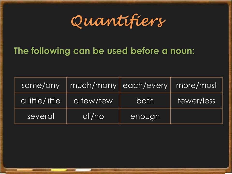 Quantifiers The following can be used before a noun: some/any