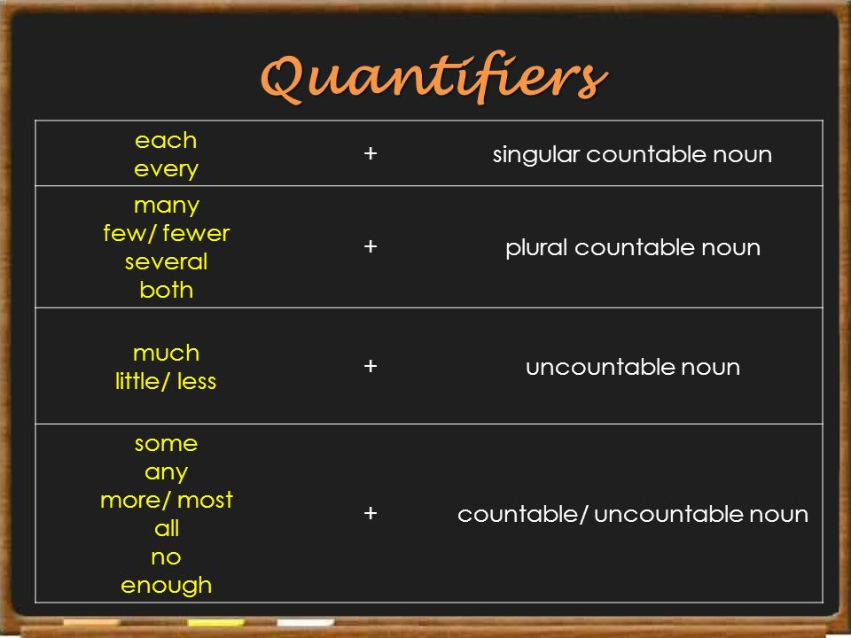 Quantifiers each every + singular countable noun many few/ fewer