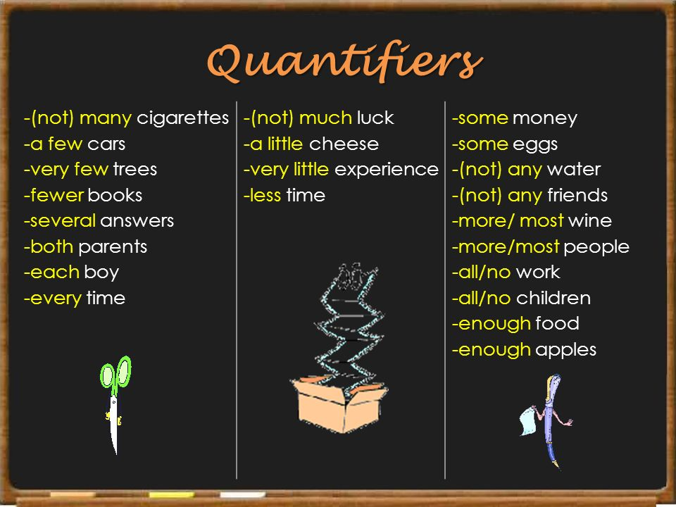 Quantifiers (not) many cigarettes a few cars very few trees