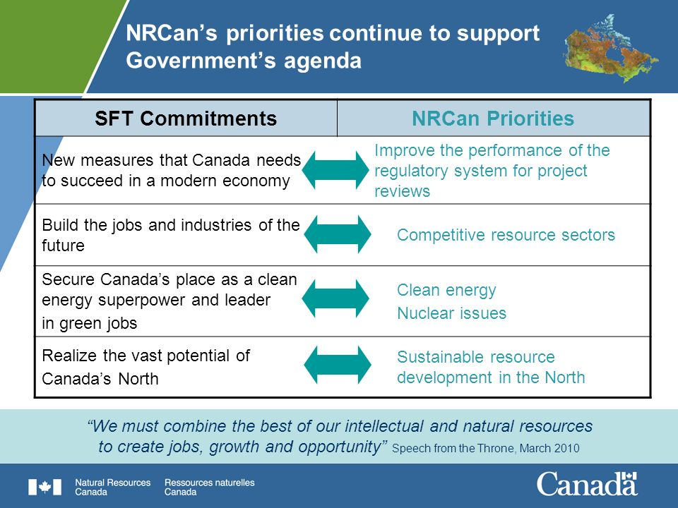 NRCan's priorities continue to support Government's agenda