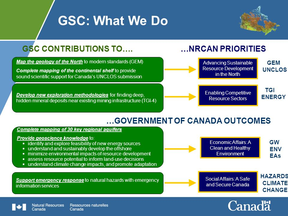 GSC: What We Do GSC CONTRIBUTIONS TO…. …NRCAN PRIORITIES
