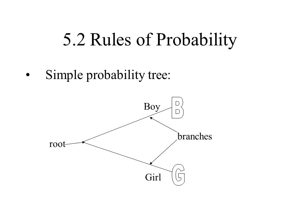 5.2 Rules of Probability B G Simple probability tree: Boy branches