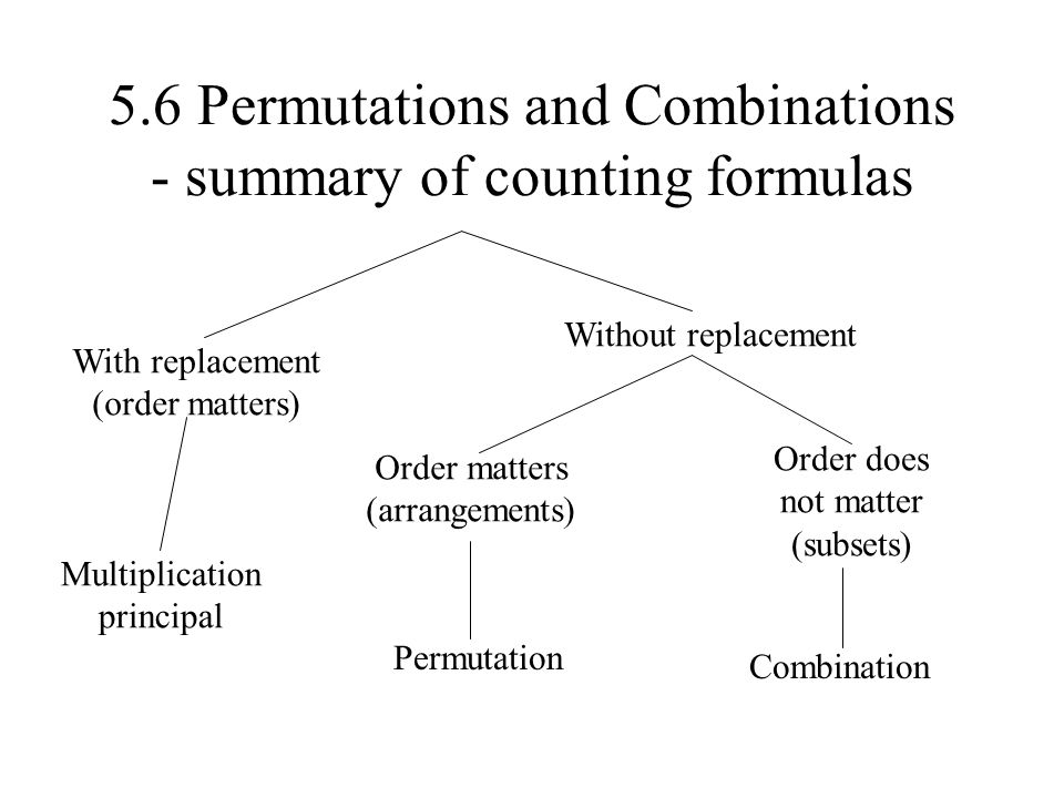 5.6 Permutations and Combinations - summary of counting formulas