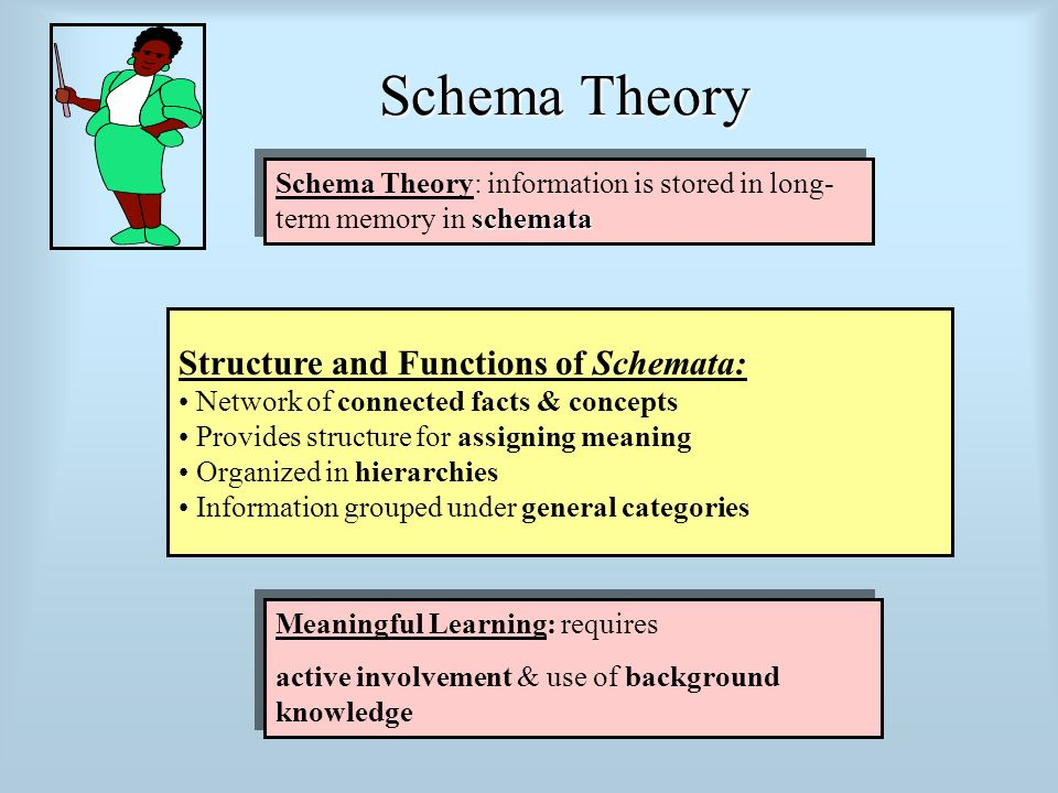 schema concept and definition The definition of schema defined and explained in simple language.