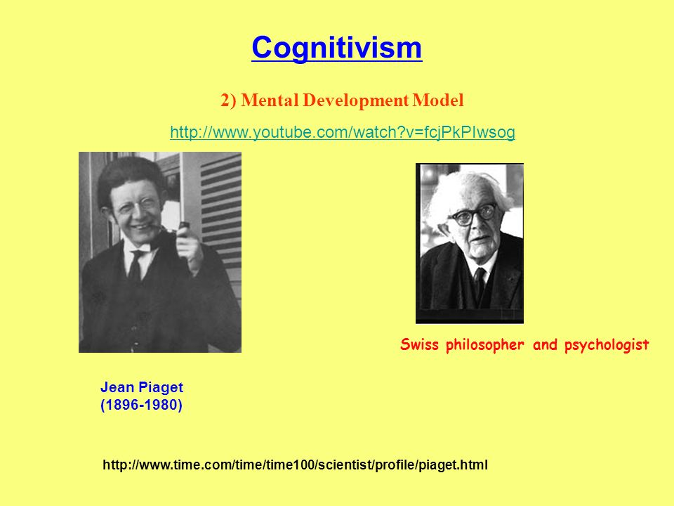 Cognitivism 2) Mental Development Model
