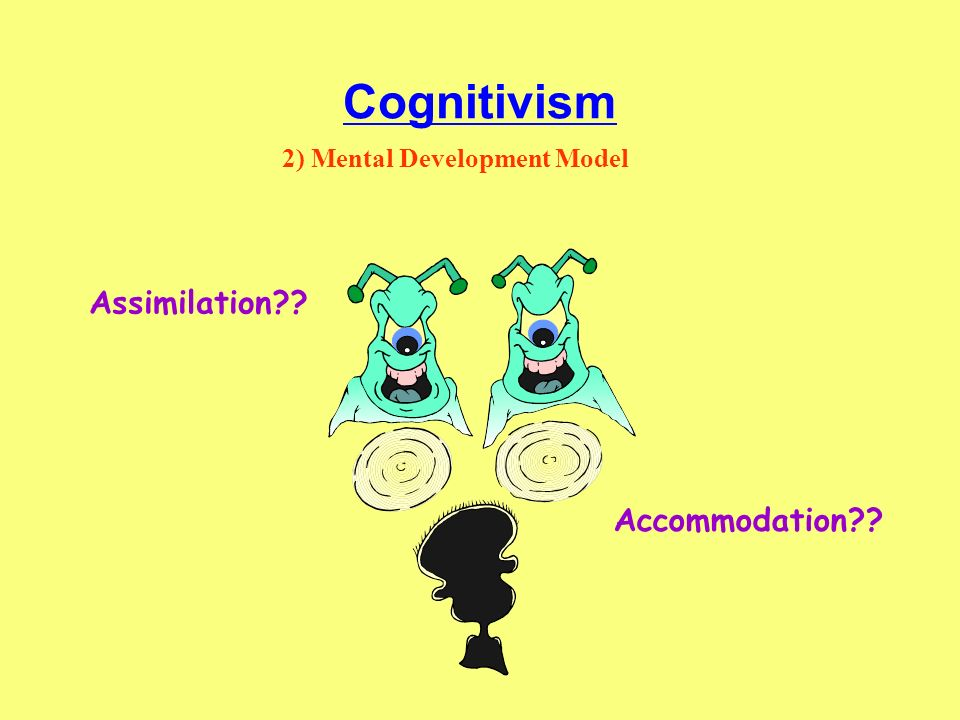 Cognitivism 2) Mental Development Model Assimilation Accommodation