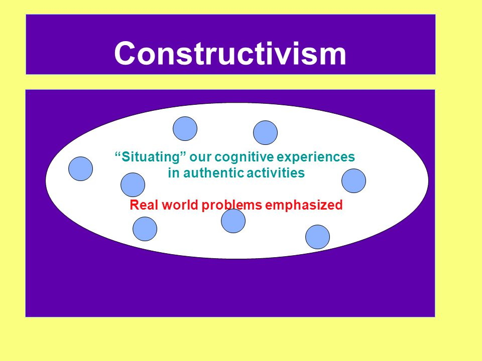 Constructivism Situating our cognitive experiences
