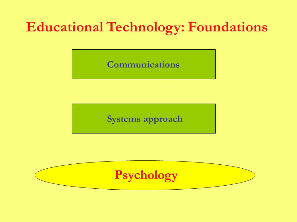 Educational Technology: Foundations