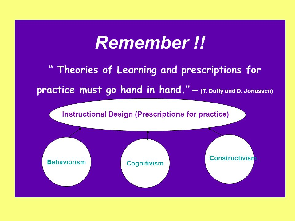 Instructional Design (Prescriptions for practice)
