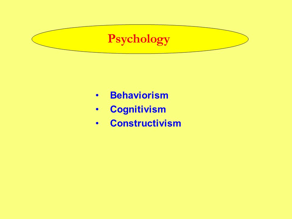 Psychology Behaviorism Cognitivism Constructivism