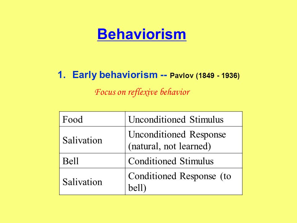 Behaviorism Early behaviorism -- Pavlov ( )