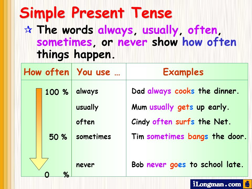 are essays always in present tense Browse and read should essays be written in past or present tense should essays be written in past or present tense  always appear when you find it.